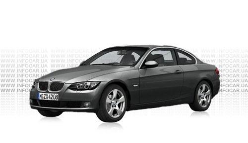 Цвета 3 Series Coupe (E92)